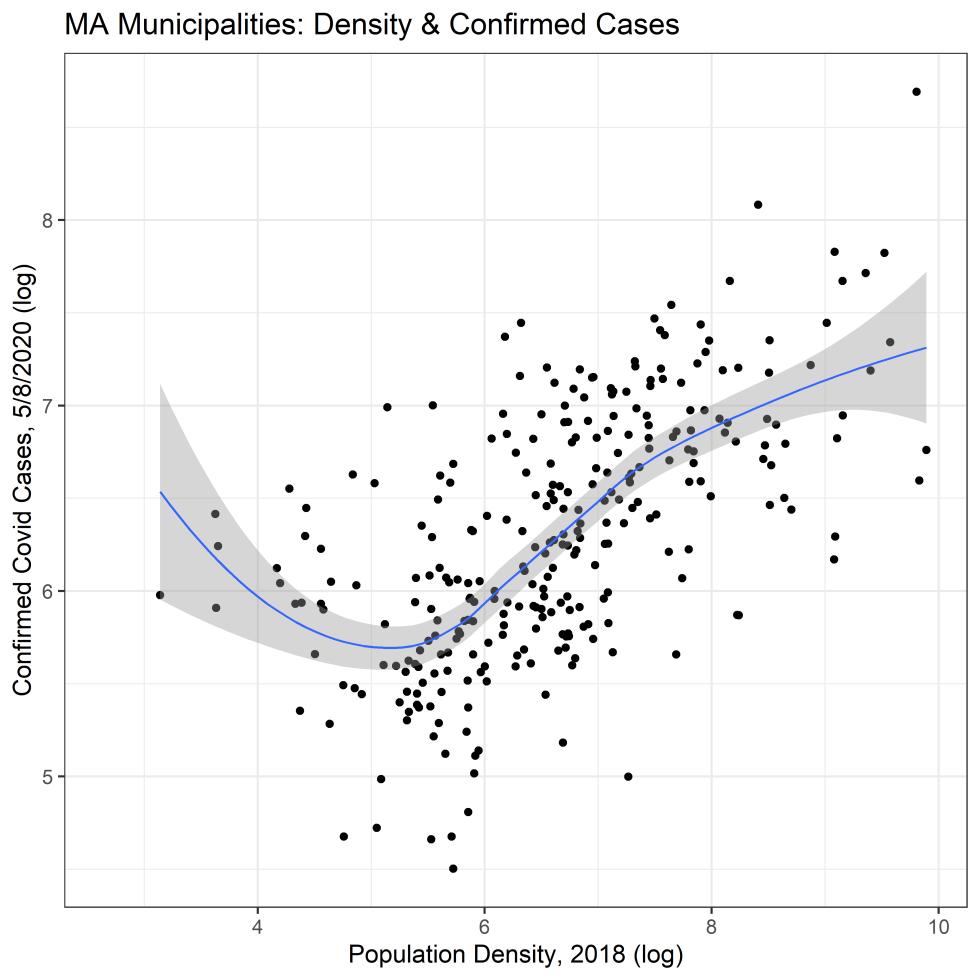 density_mamunis_may8