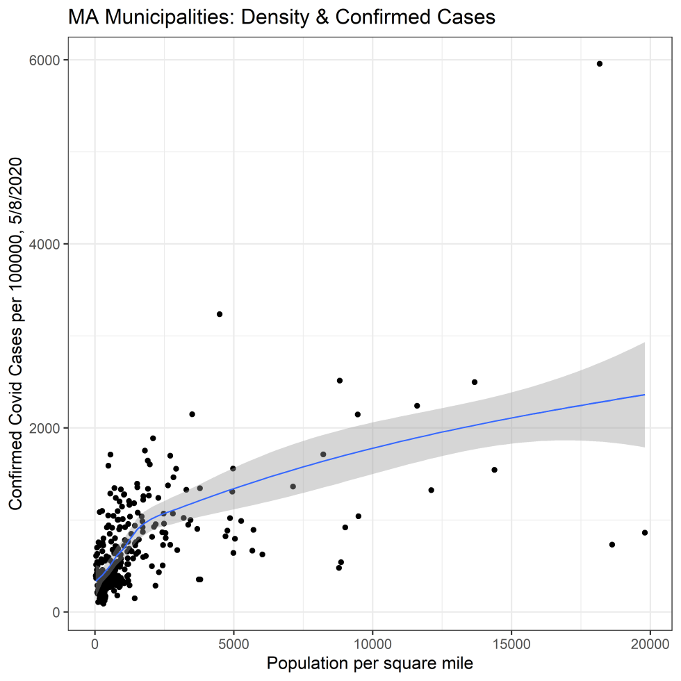 density_mamunis_may8_nolog